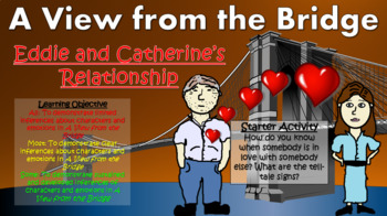 A View from the Bridge: Eddie and Catherine's Relationship