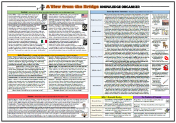 A View from the Bridge Knowledge Organizer/ Revision Mat!