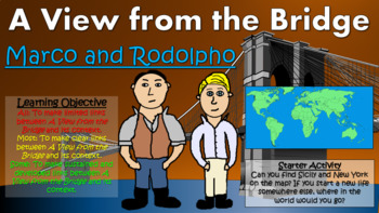 A View from the Bridge: Marco and Rodolpho