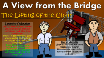 A View from the Bridge - The Lifting of the Chair (Miller's Dramatic Devices)