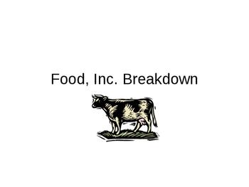 A Visual Breakdown- Food, Inc.