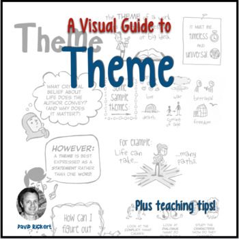 A Visual Guide to Theme (with Teaching Tips)