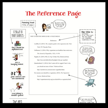 A Visual Guide to the APA Reference Page With Teaching Ideas