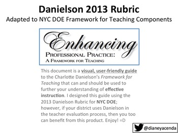 A Visual, User-Friendly Guide to 2013 Danielson Framework BUNDLE