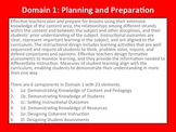 A Visual, User-Friendly Guide to 2013 Danielson Framework DOMAIN 1