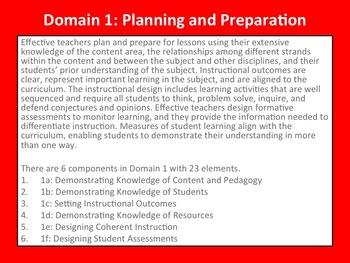 A Visual, User-Friendly Guide to 2013 Danielson Framework DOMAIN 1
