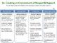A Visual, User-Friendly Guide to 2013 Danielson Framework