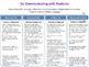 A Visual, User-Friendly Guide to 2013 Danielson Framework DOMAIN 3