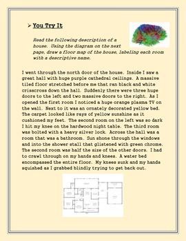Visualization Lesson for Descriptive Writing