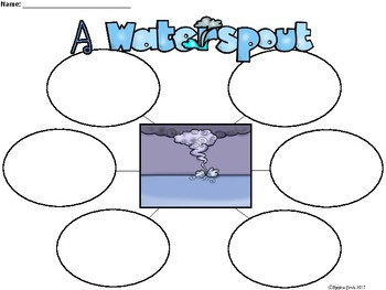 A+ Waterspout ...Three Graphic Organizers