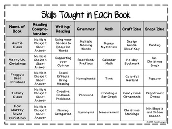 a week of christmas lesson plan ideas set 2 by paper clips tpt