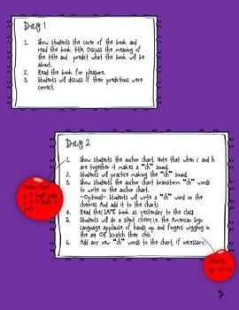 A Week of Phonics Mini-Lessons: Ch