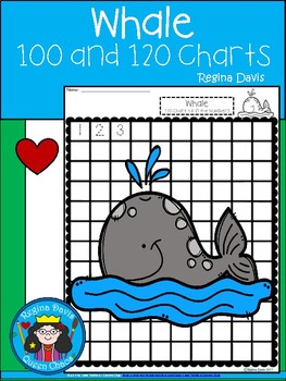 A+ Whale: Numbers 100 and 120 Chart