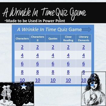 A Wrinkle In Time Quiz Game