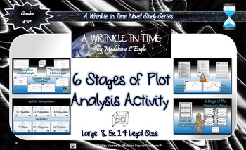 A Wrinkle in Time 6 Stages of Plot Analysis Activity