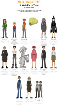 A Wrinkle in Time Activities: Character Map, Theme, Symbolism