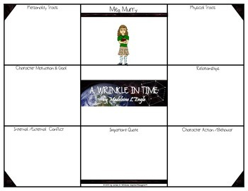A Wrinkle in Time Character and Plot Analysis Tri-Folds