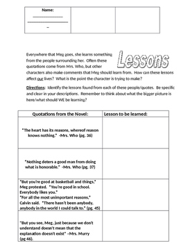 A Wrinkle in Time - End of Novel Worksheets & Activities