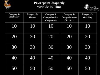 A Wrinkle in Time Jeopardy Review Game