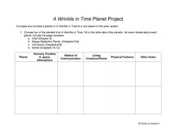 A Wrinkle in Time: Planet Compare & Contrast Essay: Common Core