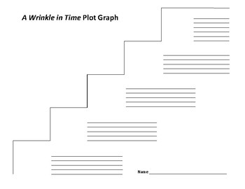 A Wrinkle in Time Plot Graph - Madeleine L'Engle