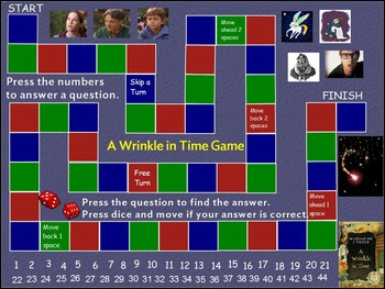 A Wrinkle in Time Promethean Game