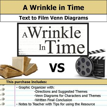 A Wrinkle in Time - Text to Film Venn Diagram and Written Conclusion