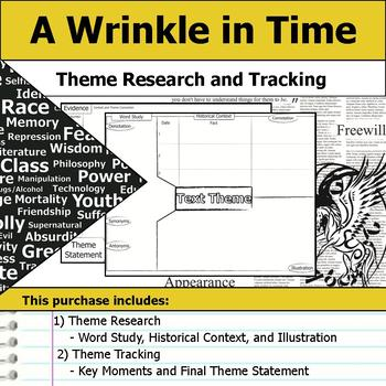 A Wrinkle in Time - Theme Tracking Notes -  Etymology & Context Research