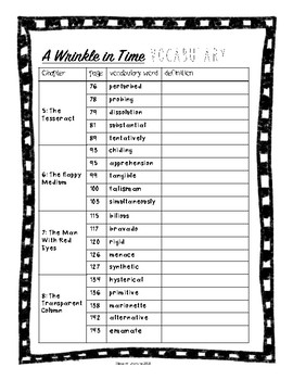 A Wrinkle in Time Vocabulary