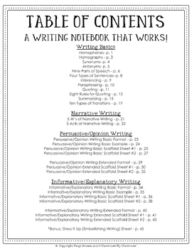 A Writing Notebook That Works! *Common Core Aligned - Writing Made Easy