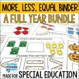 A Year Full of More Than, Less Than, Equal To for Special Education