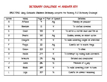 A Year of DICTIONARY CHALLENGES