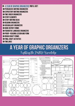 A Year of Graphic Organizers (Grades 5-10 & SPED)