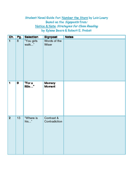 A Year of Novel Study Guides Using Signposts - GENRE Inspired! (CCSS Aligned!)