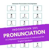 A-Z Alphabet Indonesian Pronunciation Poster (26 letters)