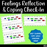 Zones of Regulation Reflection Cards (Editable)