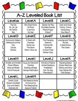 A-Z Leveled Books Support: Guided Reading Lesson Plans Set B (Levels aa-M)