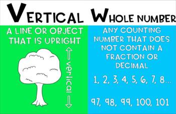 A-Z Alphabet Math Posters (3rd, 4th, 5th Grade)