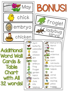 A-Z Spring Write The Room Activities & Word Wall Cards