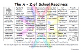 A-Z of School Readiness
