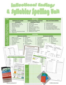 A complete 23 week Spelling Unit on Inflectional Endings and Syllables