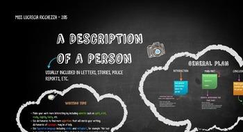 A description of a person