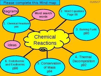 "A digital revision lesson for the Year 7 C1 3 ""Chemical Reactions"" topic."