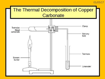 """A digital version of the Grade 6  C1 3.4 """"Thermal Decompos"""