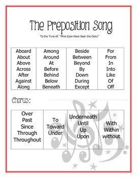 A easy song to teach your students the Prepositions