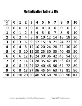 A great printable multiplication table up to 10