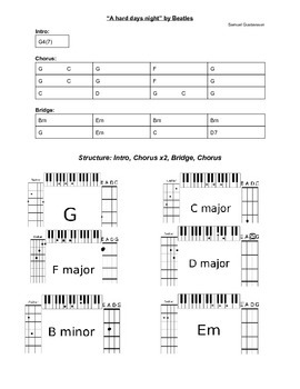 A hard days night - Beatles - Lead-sheet for bass, guitar and piano