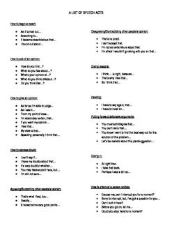 A list of Speech Acts