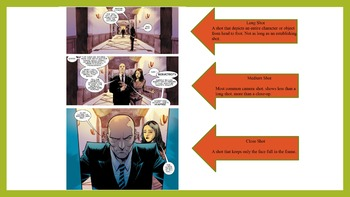 A  powerpoint on types of camera angles in comic panels