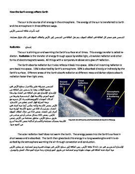 A shortened and simplified chapter on atmosphere for 8th grade arabic/english
